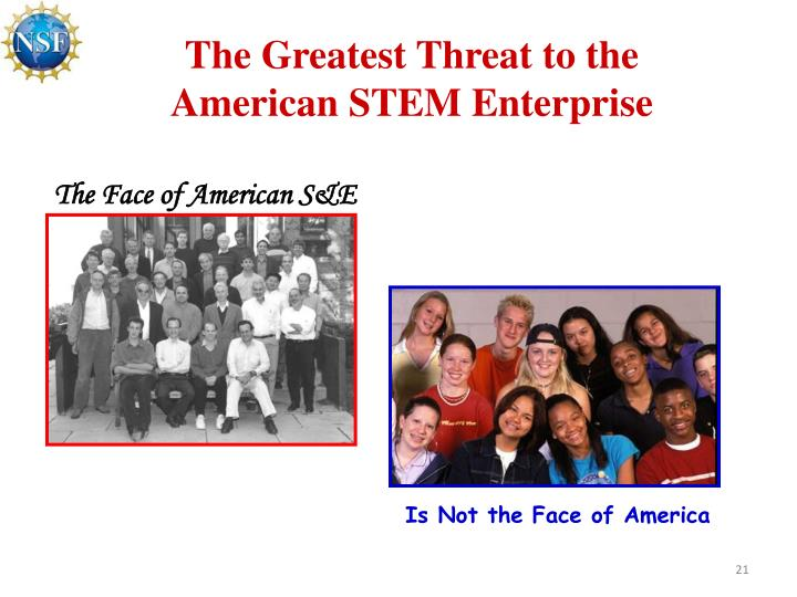 The Face of American S&E