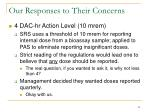 our responses to their concerns2