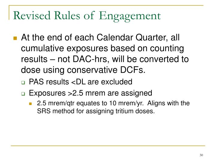 Revised Rules of Engagement