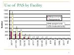 use of pas by facility