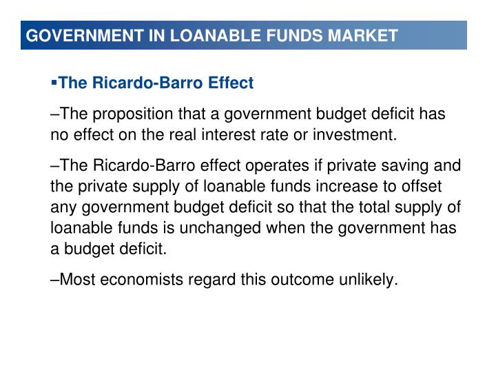 GOVERNMENT IN LOANABLE FUNDS MARKET