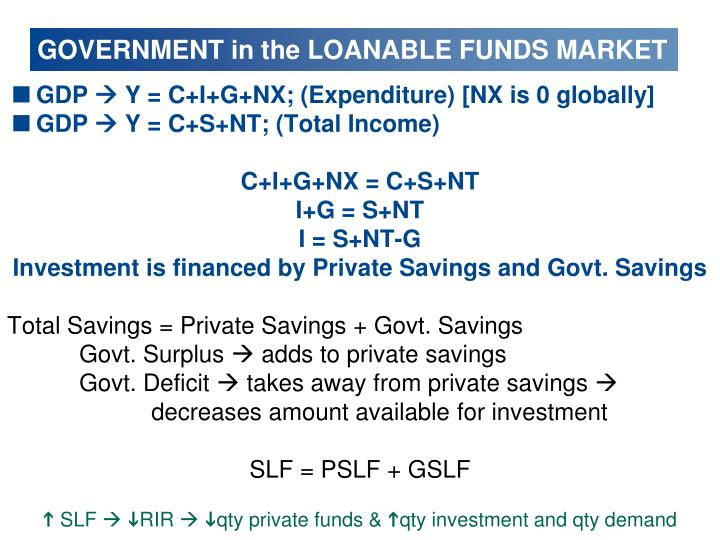 GOVERNMENT in the LOANABLE FUNDS MARKET
