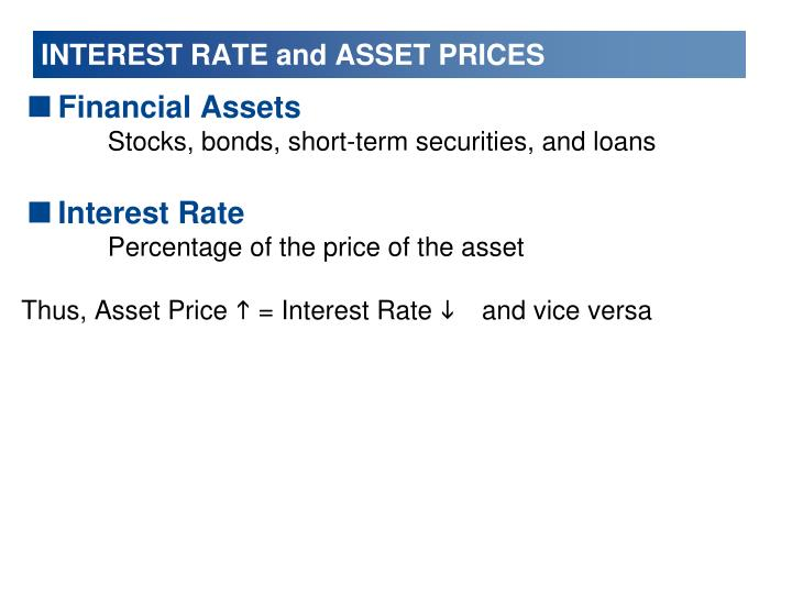 INTEREST RATE and ASSET PRICES