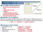 loanable funds market1