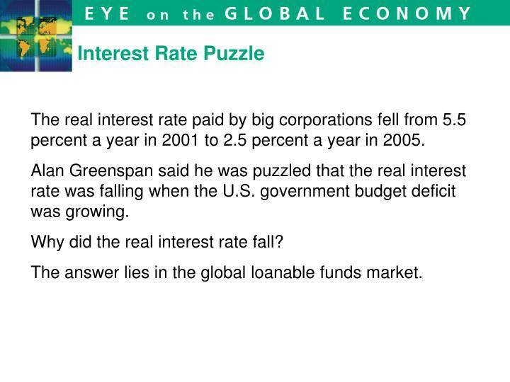 Interest Rate Puzzle