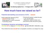 how much have we raised so far