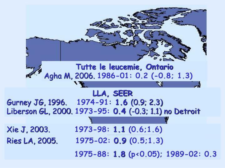 Tutte le leucemie, Ontario