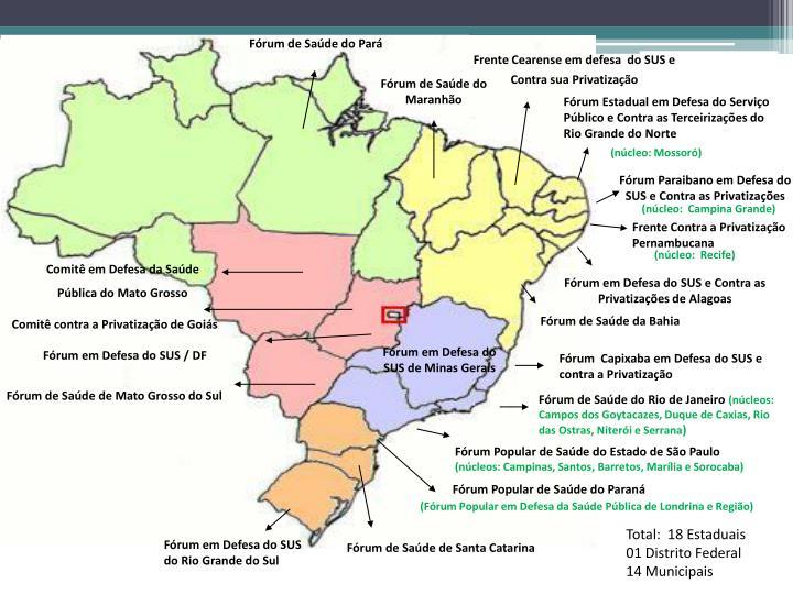 Fórum de Saúde do Pará