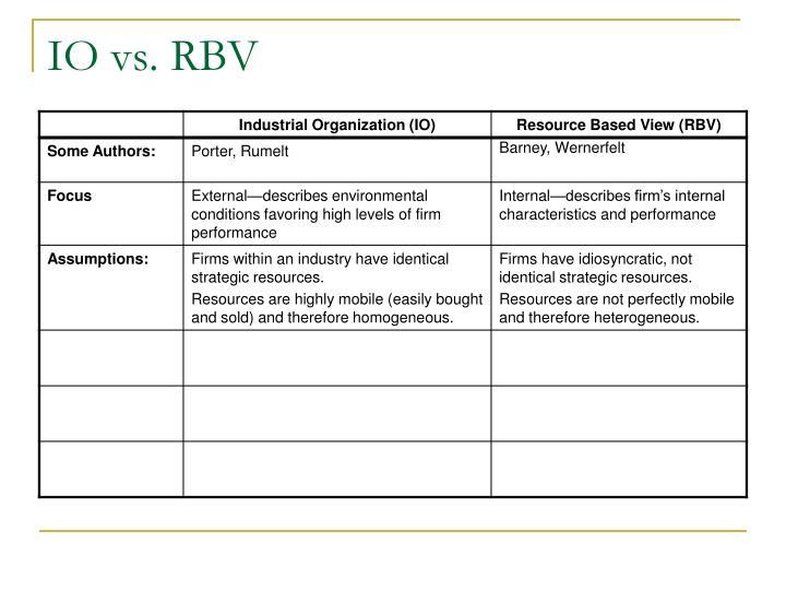 IO vs. RBV