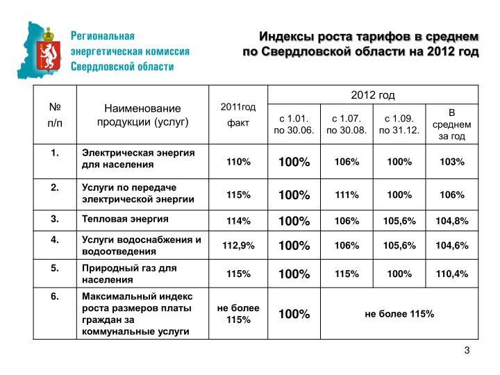 Индексы роста тарифов в среднем