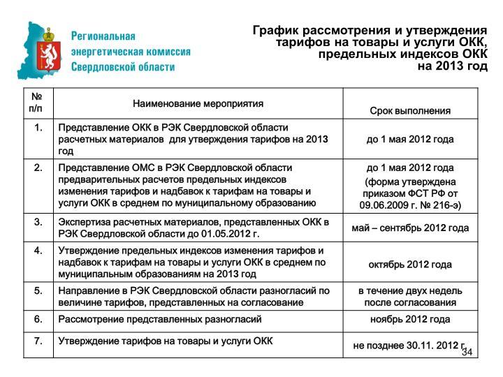 График рассмотрения и утверждения тарифов на товары и услуги ОКК, предельных индексов ОКК