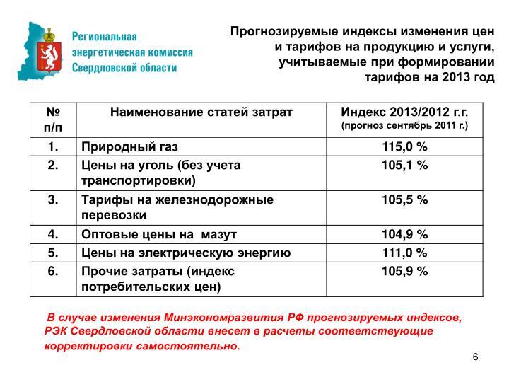 Прогнозируемые индексы изменения цен и тарифов на продукцию и услуги, учитываемые при формировании тарифов на 2013 год