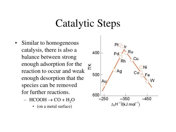 Catalytic Steps