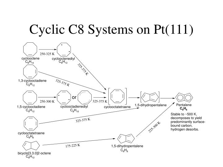 Cyclic C8 Systems on Pt(111)