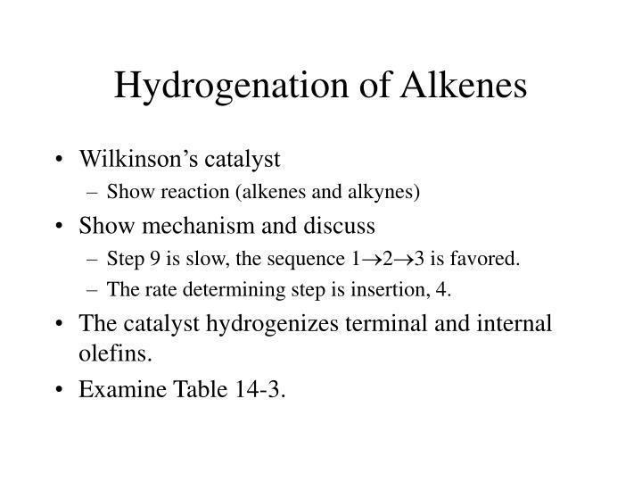 Hydrogenation of Alkenes