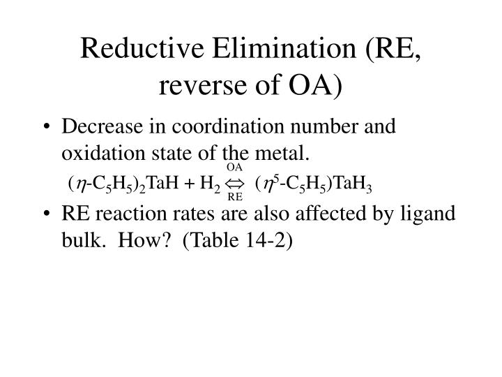 Reductive Elimination (RE, reverse of OA)