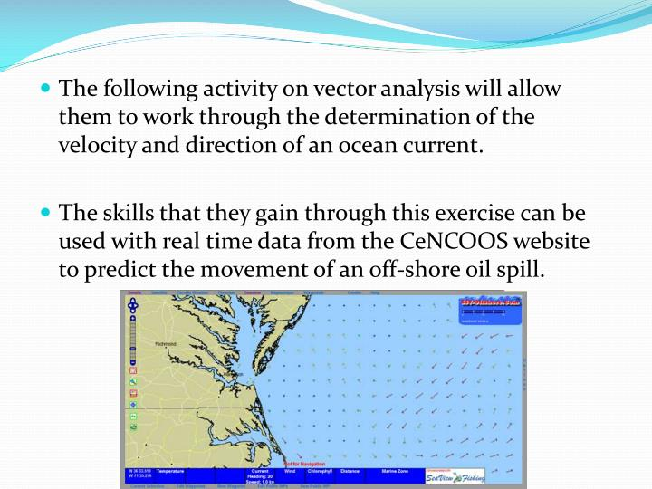 The following activity on vector analysis will allow them to work through the determination of the velocity and direction of an ocean current.