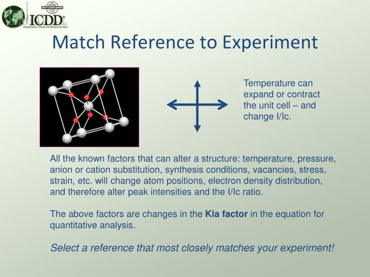 Match Reference to Experiment