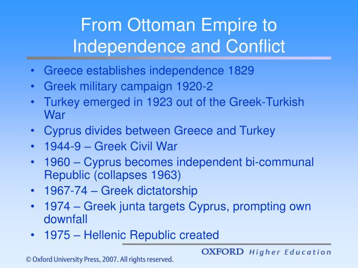 From Ottoman Empire to Independence and Conflict