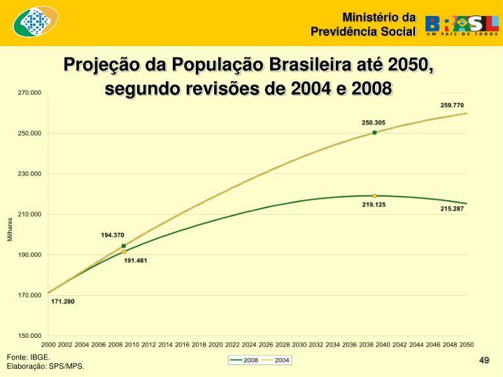 Projeção da População Brasileira até 2050, segundo revisões de 2004 e 2008