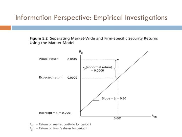 Information Perspective: Empirical Investigations