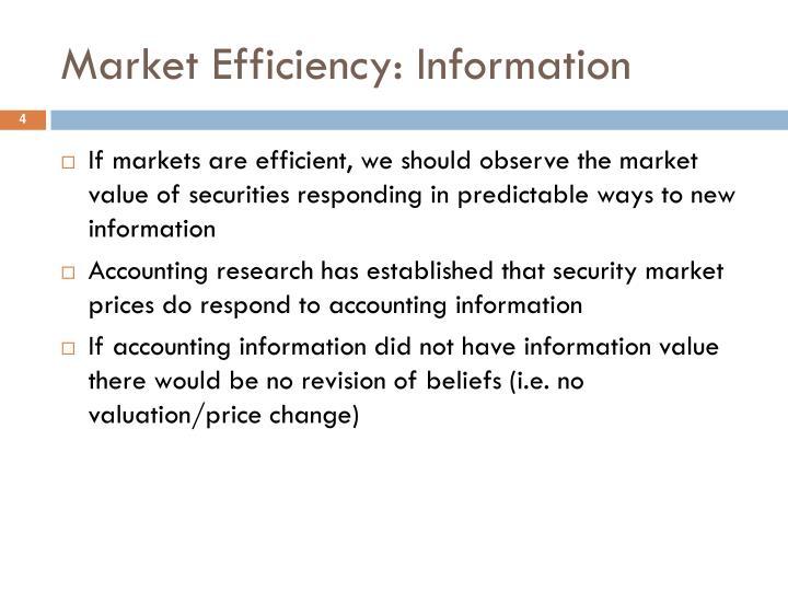 Market Efficiency: Information