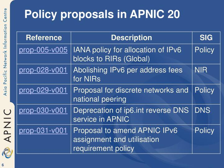 Policy proposals in APNIC 20
