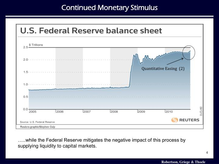 Continued Monetary Stimulus