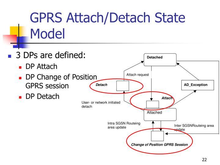 GPRS Attach/Detach State Model