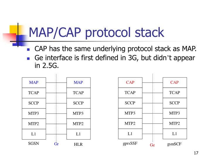 MAP/CAP protocol stack