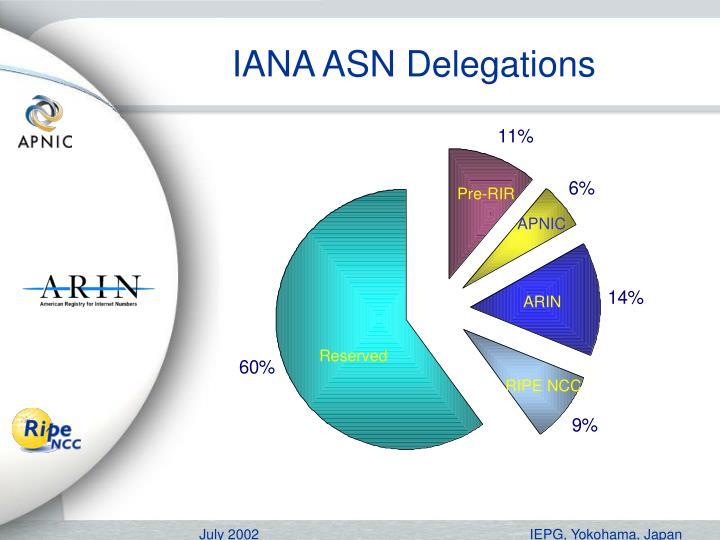 IANA ASN Delegations