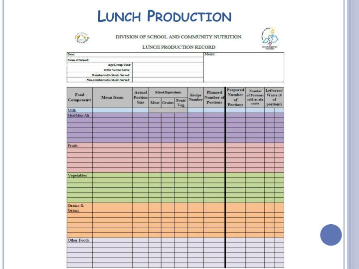 Lunch Production