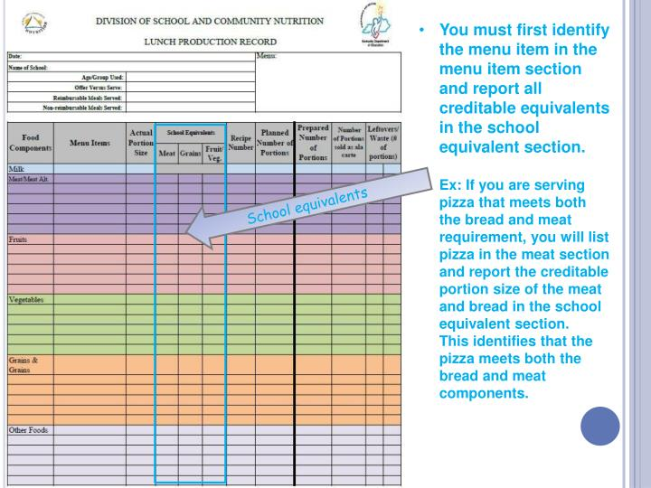 You must first identify the menu item in the menu item section and report all creditable equivalents in the school equivalent section.