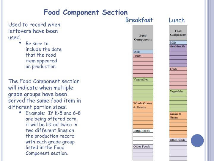 Food Component Section