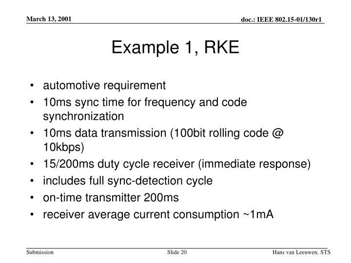 Example 1, RKE