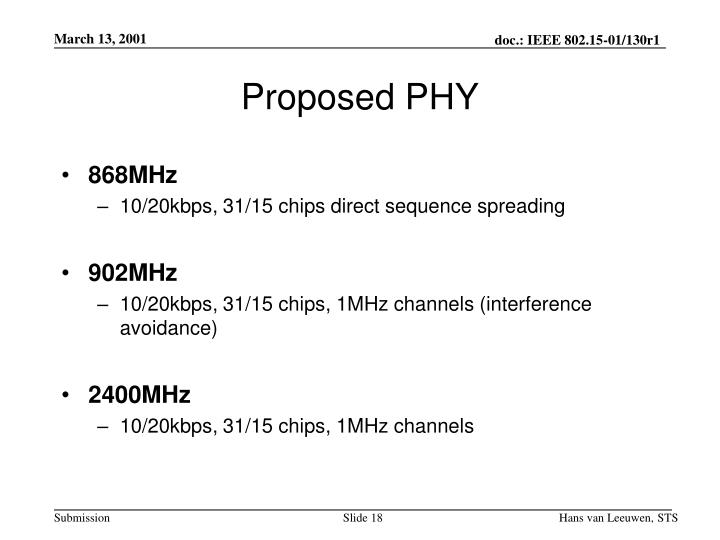 Proposed PHY