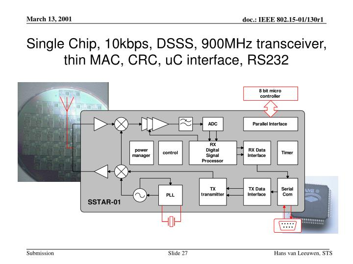 Single Chip, 10kbps, DSSS, 900MHz transceiver, thin MAC, CRC, uC interface, RS232