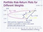 portfolio risk return plots for different weights2