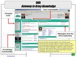 ako gateway to army knowledge
