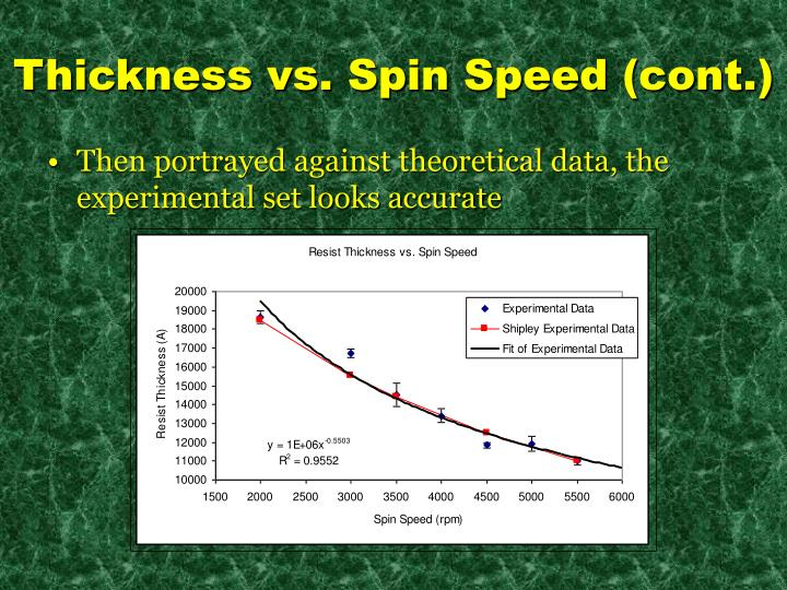 Thickness vs. Spin Speed (cont.)