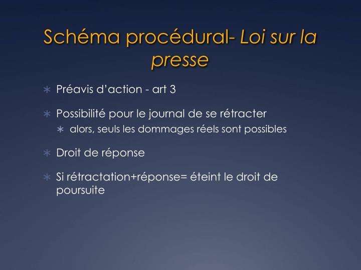 Schéma procédural-
