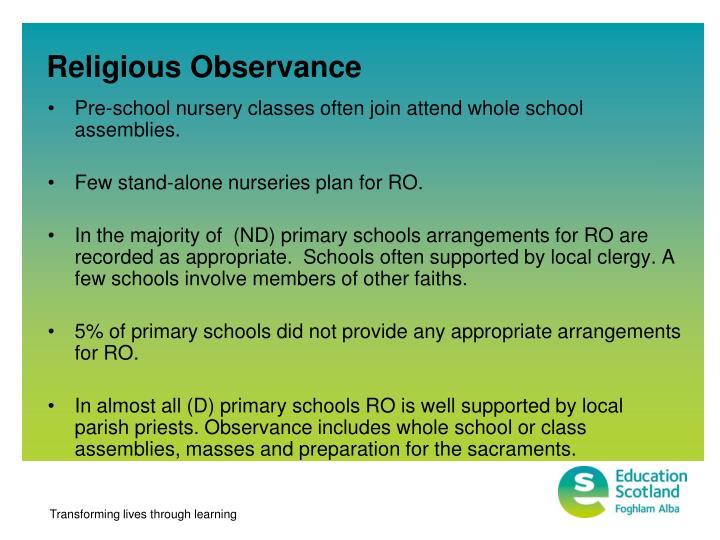 Religious Observance