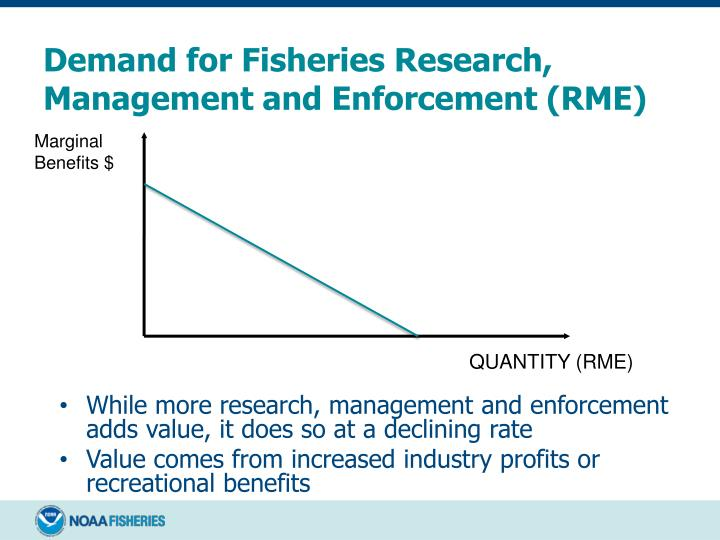 Demand for Fisheries Research, Management and Enforcement (RME)