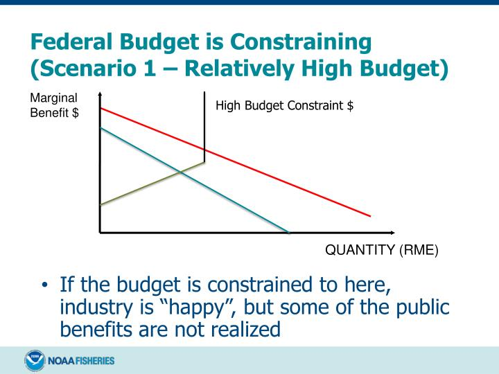 Federal Budget is Constraining (Scenario 1 – Relatively High Budget)