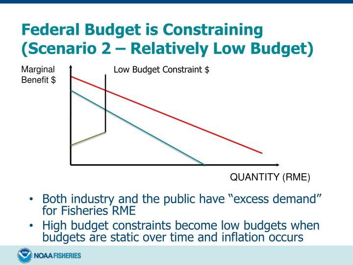 Federal Budget is Constraining (Scenario 2 – Relatively Low Budget)