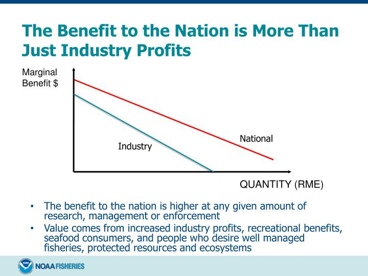 The Benefit to the Nation is More Than Just Industry Profits