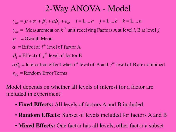 2-Way ANOVA - Model