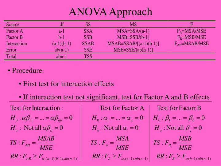 ANOVA Approach