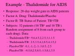 example thalidomide for aids
