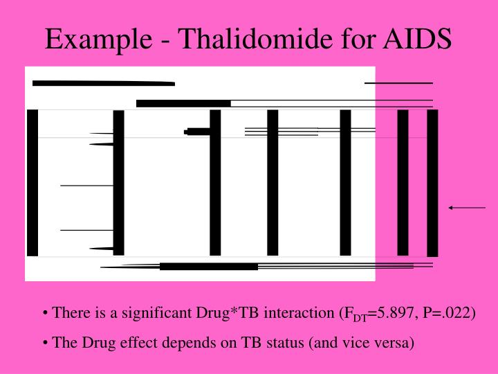 Example - Thalidomide for AIDS